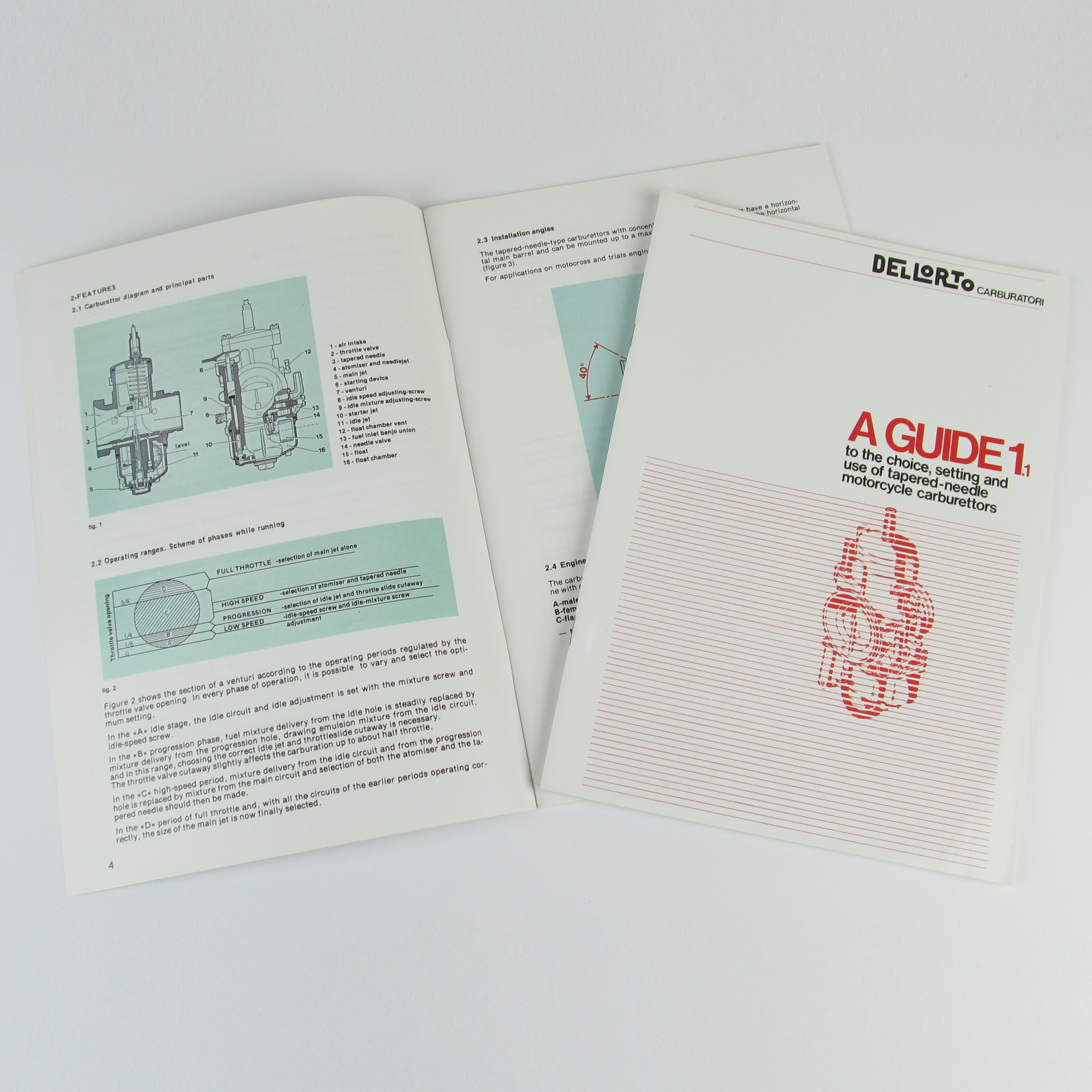Dellorto Manual Dual Air Zenith Ob1 Compressor Wiring Diagram For With Vacuum E Mix Universal Ebay Array Guide 1 Motorcycle Carb Tuning Eurocarb Rh