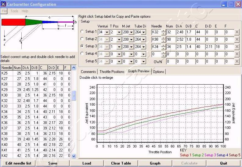 Carburettor tuning software